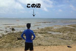 ハテの浜チャレンジ、スタート直前